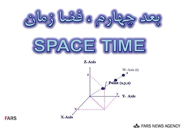 رابطه قرآن با ریاضی