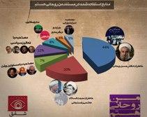 چرایی اعتراض و هیاهو درباره یک مستند دانشجویی؛ چند ماه پس از انتشار آن
