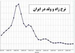 سوءاستفاده آمریکا از کاهش جمعیت ایران/ ایران وارد فاز نخست سالمندی شد