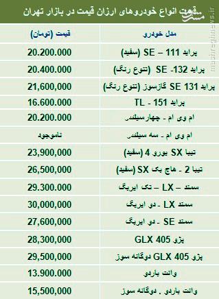 جدول/با ۳۰میلیون چه خودرویی بخریم؟