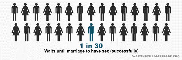 شواهد تکان دهنده از اجرای 2030/ آموزش جنسی بدهید تا بچههایتان ایدز نگیرند!