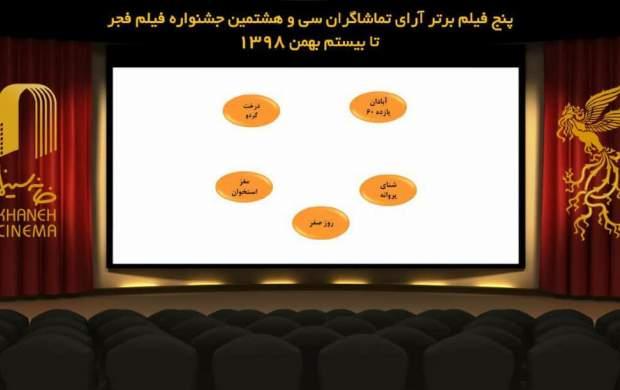 پنج فیلم نهایی جشنواره فجر از نگاه تماشاگران
