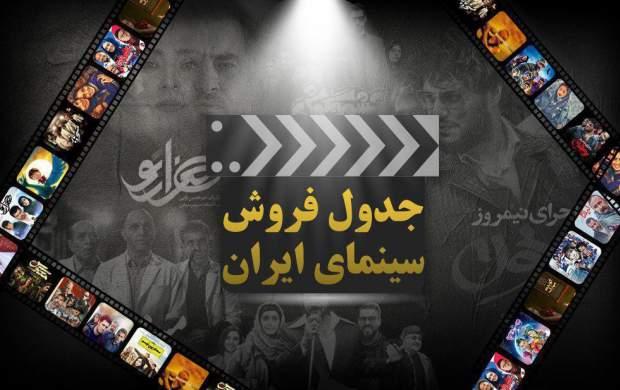 فیلم «مطرب» در آستانه ثبت رکوردی تازه