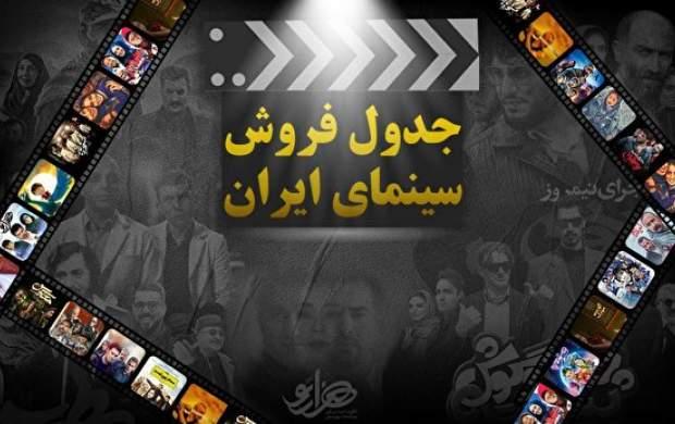 «ارتش سری» صدرنشین جدول فروش سینما