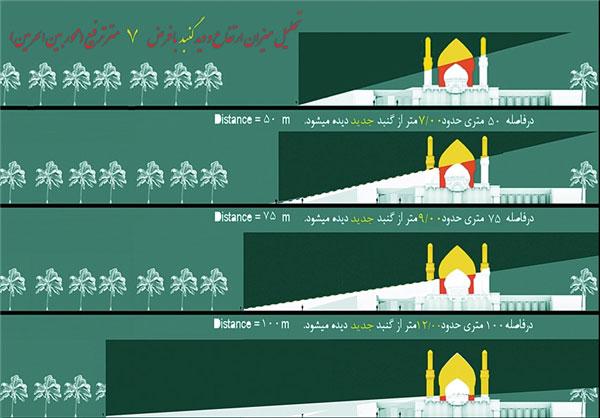 nf00490569 1 حرم امام و پیشوا حسین سه گنبدی میمی شود+عکس