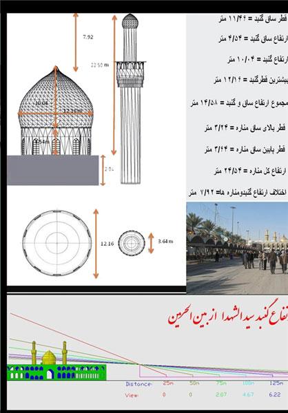 nf00490569 2 حرم امام و پیشوا حسین سه گنبدی میمی شود+عکس