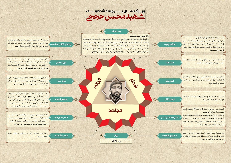 خاطرهای شنیده نشده از شهید حججی +مستند نذر سر بریده
